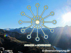 Meditationskarte / Energiesymbolkarte <BR/>AN'ANORA (ANANORA) - Lichtenergie