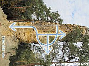 Energiesymbolkarte SHAN'TIE'MAA - Deine Engelsgruppe